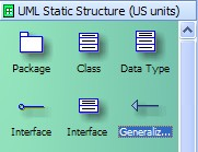 generalization shape in static structure visio stencil