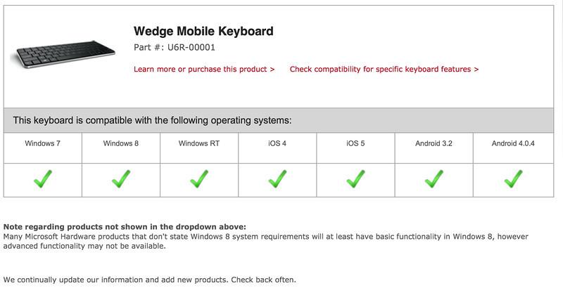 Microsoft Wedge Keyboard CAN WORK with iPad
