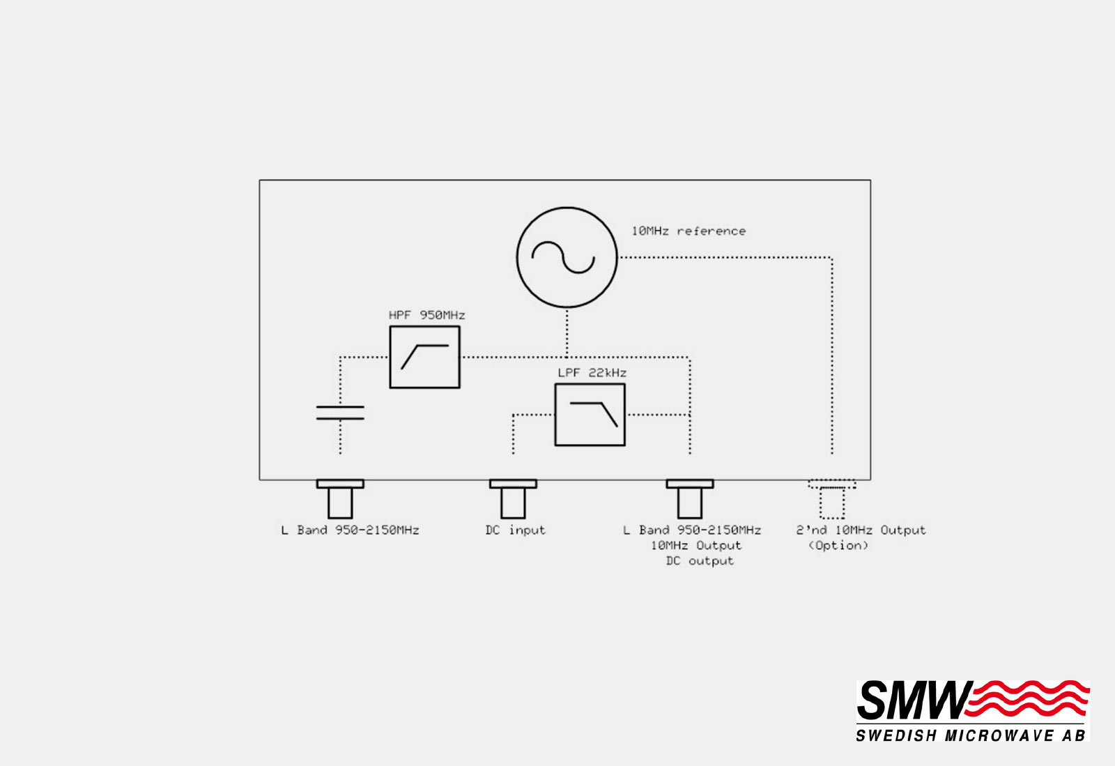 Swedish Microwave Ab Smw 10 Mhz Reference Oscillator