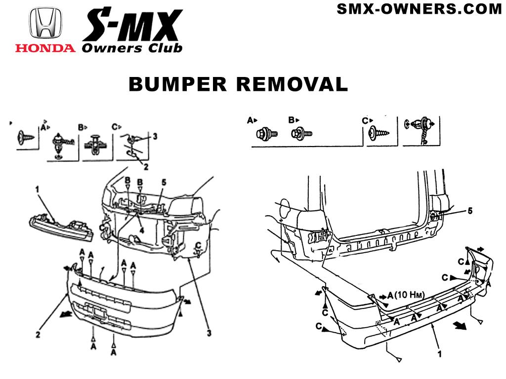 Honda S-MX Owners Club (SMX)