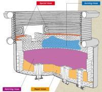 Electric arc furnace   SMZ, a.s. Jelava