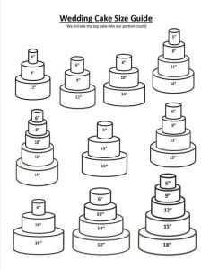 Wilton wedding cake serving size chart also sizes for tiered cakes photo tier rh snackncake