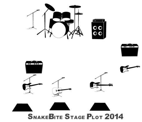 SnakeBite EPK 2014