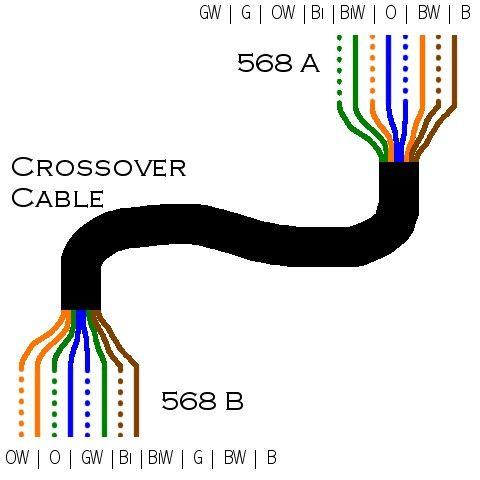 10baset Wiring Diagram House Wiring Diagram Santomieri Systemsrj45 Wire Diagrams