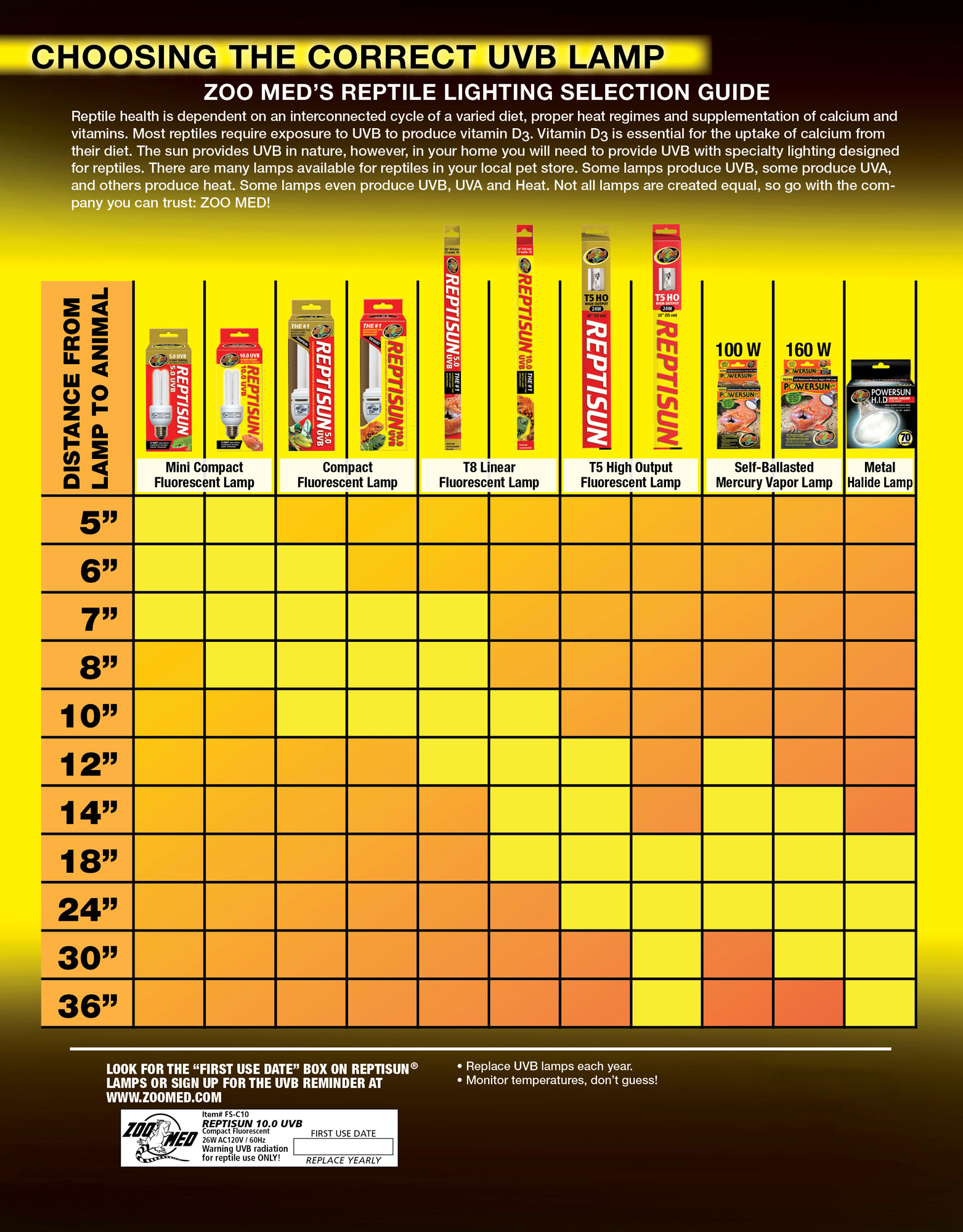 hight resolution of zoo med reptisun 10 0 fluorescent uvb bulb