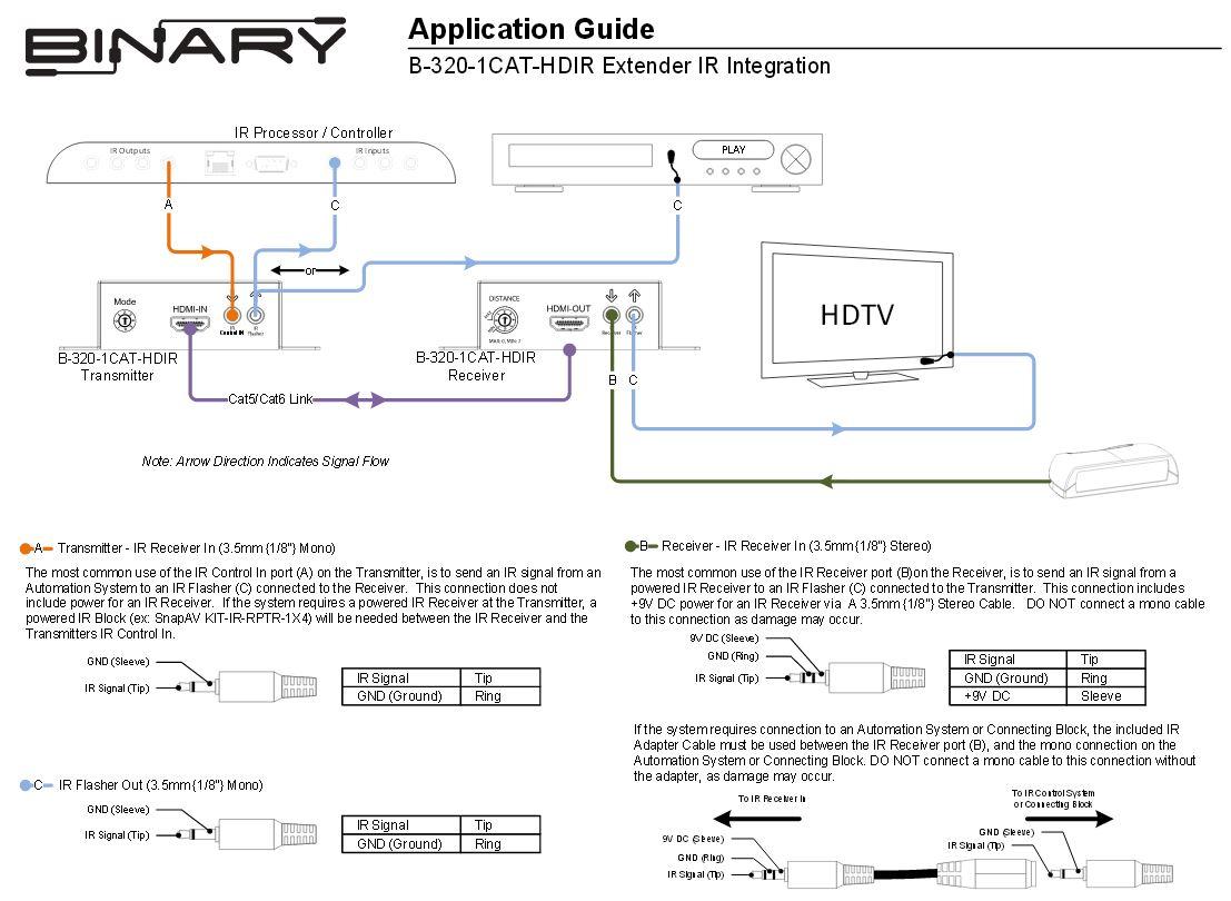 goodman gmp100 4 wiring diagram