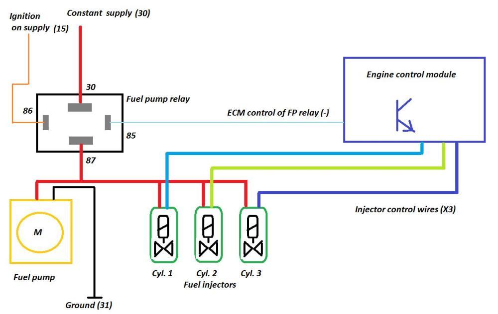 medium resolution of technical focus january 2016 fuel pump relay testing opel corsa