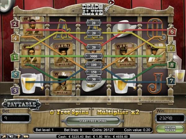 Luckydino Big Casino Win