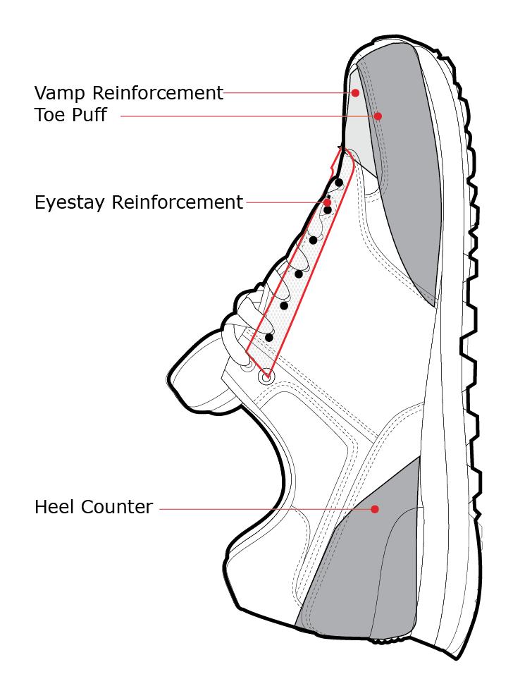 Shoe_Parts_reinforcements