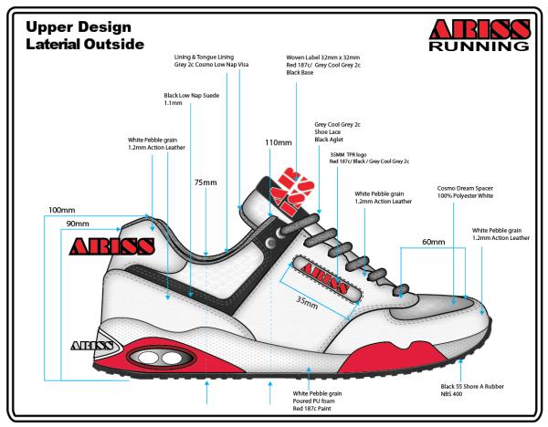 Aris pattern