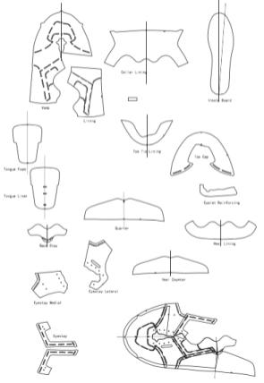 Factory shoe flat pattern