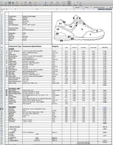 shoe Factory Costing Sheet