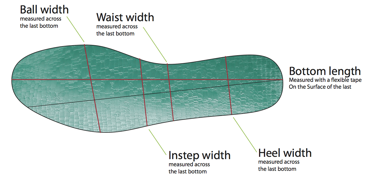 Last Stick Length: Measured from the longest points at the toe and heel. Last Ball Girth: Measured with a flexible tape around the ball of the last. Last Instep Girth: Measured with a flexible tape over the shoe instep of the last. Last Waist Girth: Measured with a flexible tape around the waist of the last. Last Toe Spring and Heel Lift: Are are measured with the back of last held parallel to the ground.