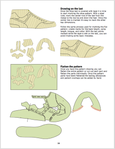 footwear patterns and shoemkaing pattern  how to make your own shoe pattern