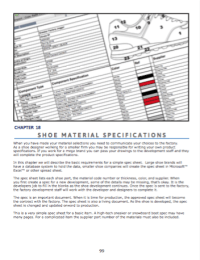 Shoe material specifications  How to create a footwear specification.
