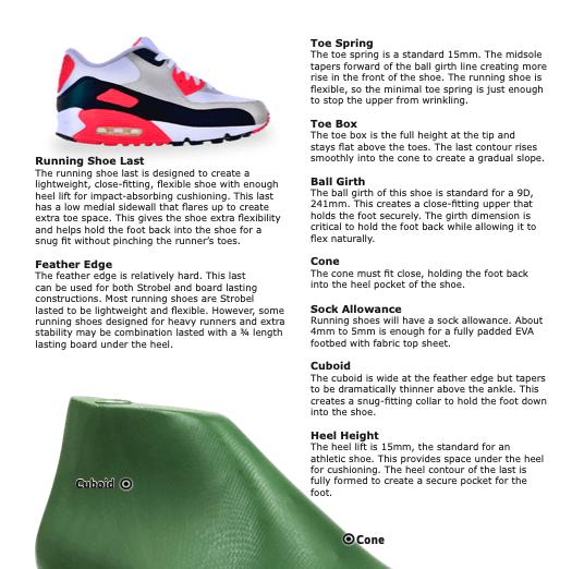 Running Shoe Last Design