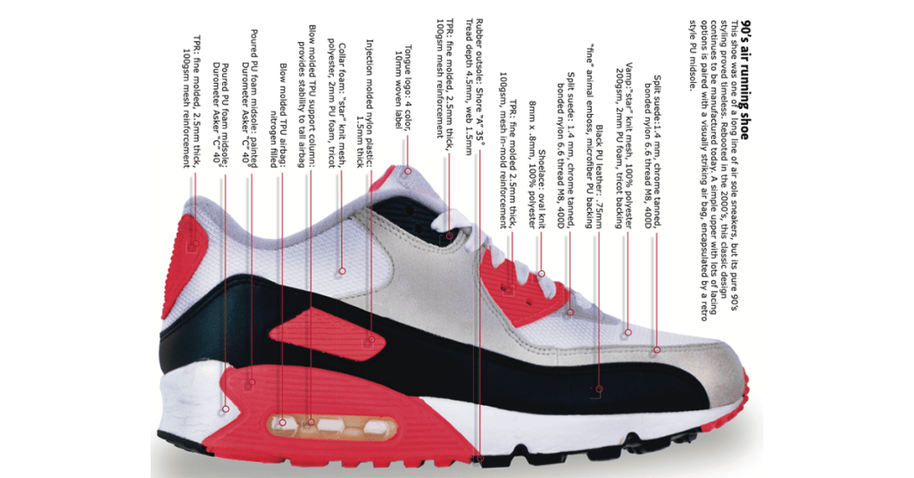 What materials are Nike shoes made of?