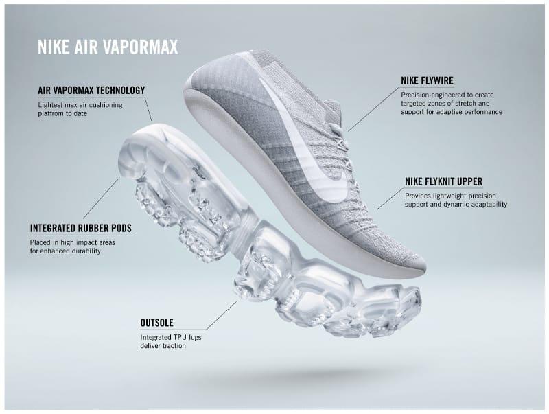 La technologie Nike VaporMax en détail