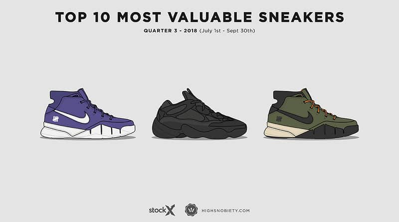 Les 10 sneakers les plus chères du troisième trimestre 2018
