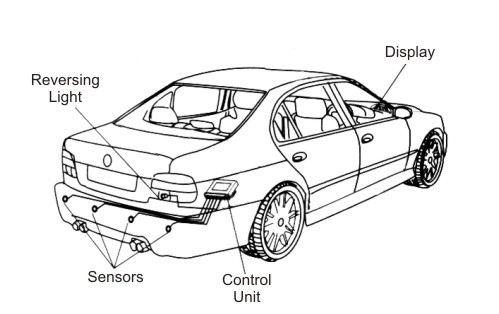 Sniper Parking Sensors Kit 4 Sensors with Wireless Display