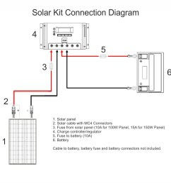 solar panel parallel wiring diagram warning always connect the battery terminal wires to the charge controller first then connect the [ 1000 x 1000 Pixel ]