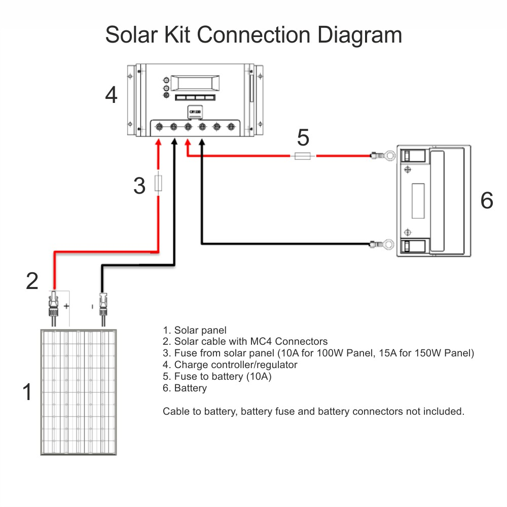 medium resolution of  solar panel parallel wiring diagram warning always connect the battery terminal wires to the charge controller first then connect the