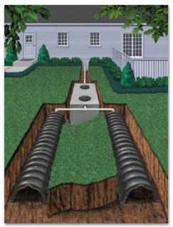 septic_system