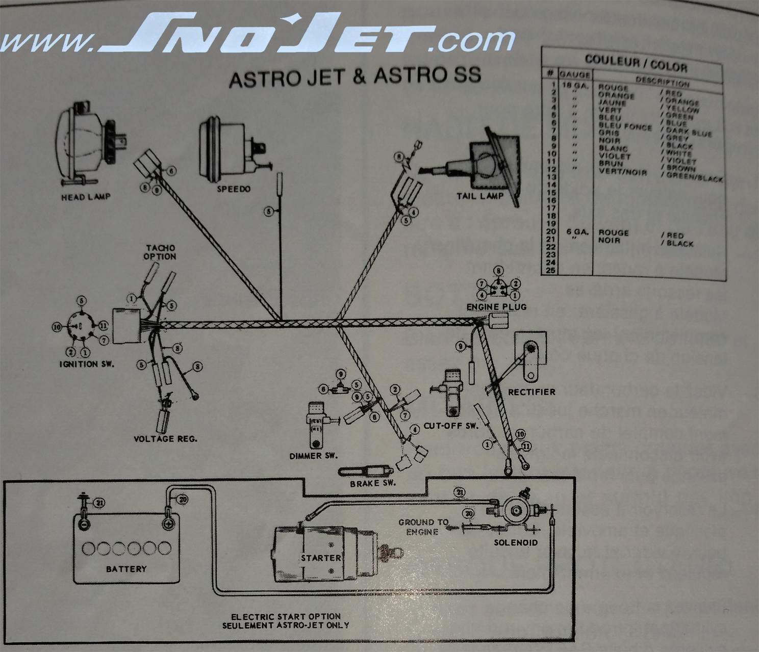 hight resolution of kawasaki 1981 ltd manual start 1974 sst