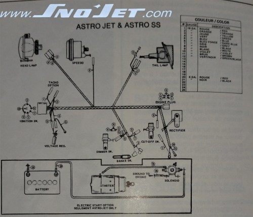 small resolution of kawasaki 1981 ltd manual start 1974 sst