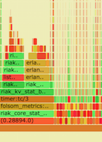 Actively measuring and profiling Erlang code
