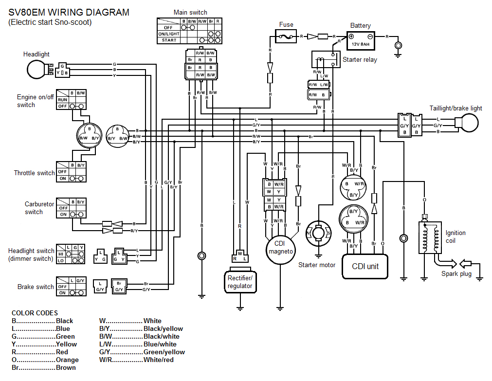 Golf Cart Controller Wiring Diagram, Golf, Free Engine