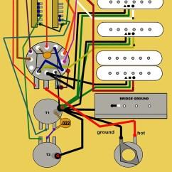 Fender Telecaster S1 Wiring Diagram 2001 Chrysler Sebring Engine Bonus Section 35 Tone And Stratocaster Kit