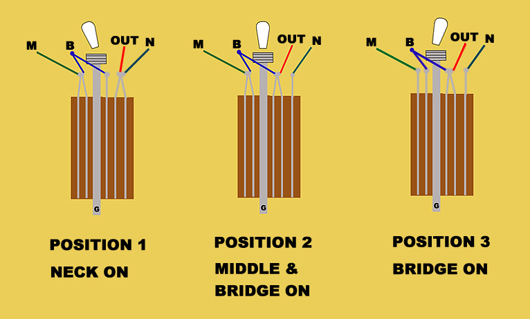 Toggle Guitar Switch Wiring Diagram In Addition 5 Way Switch Wiring