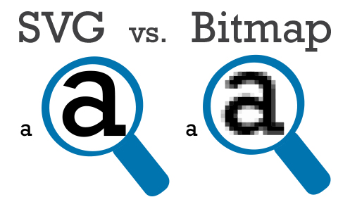 Six Things You Should Know about SVG in Your Browser - SnowBlog