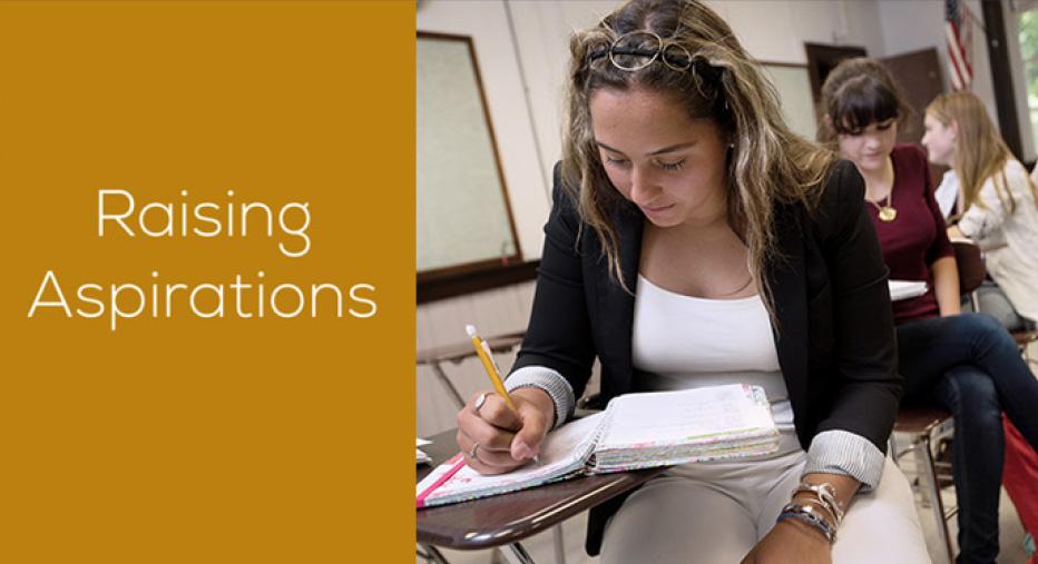 Raising Aspirations - Infographic
