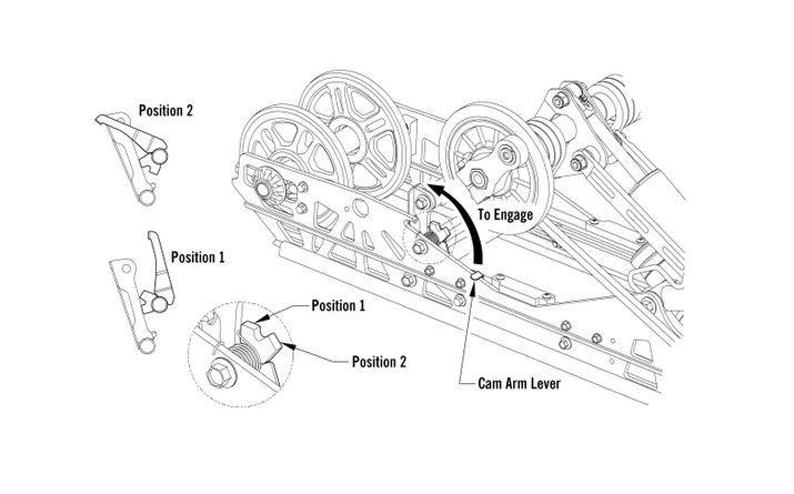 2016 Arctic Cat ZR 6000 R SX & XC Race Specifications