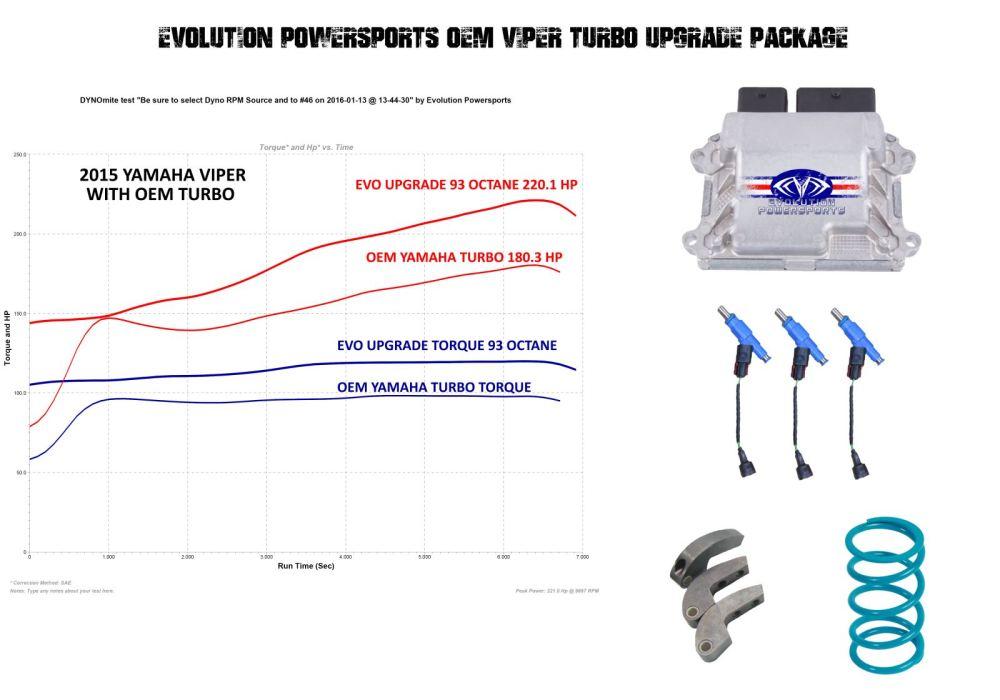 medium resolution of turbo kit diagram