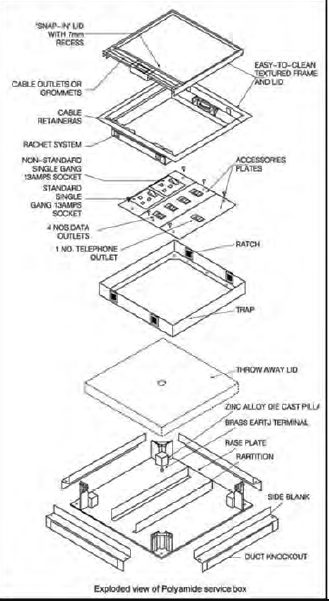 Floor Box and G.I. Box