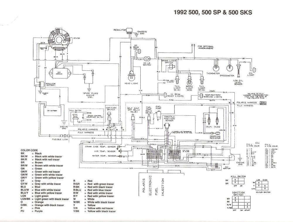 medium resolution of polaris 440 wiring diagram wiring diagrams volvo wiring schematic polaris indy 500 wiring diagram wiring library