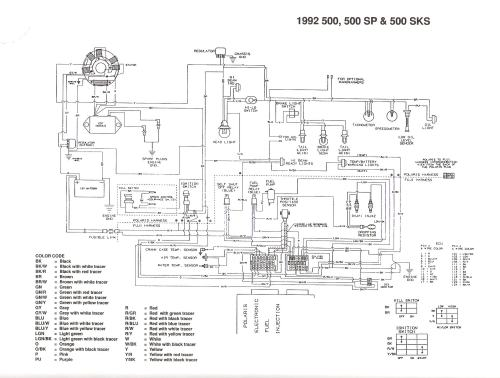 small resolution of indy polaris sportsman 500 wiring diagram 1991 wiring diagram 1991 polaris wiring diagram wiring diagrams wni