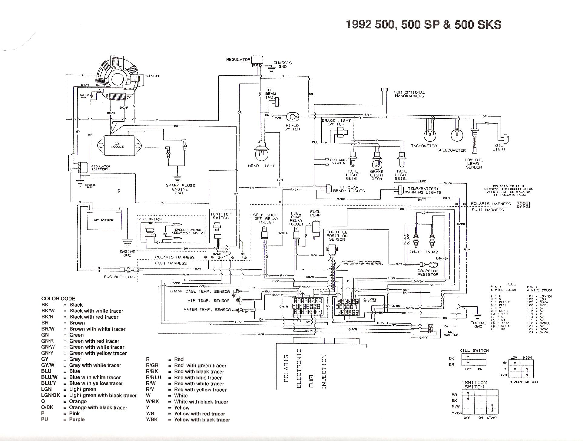 Polaris Sportsman 500 Electrical Diagram. Diagram. Wiring
