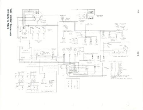 small resolution of 1995 polaris efi wiring diagram schematic wiring diagram third level rh 1 5 12 jacobwinterstein com 1990 polaris indy 500 1992 polaris snowmobile specs