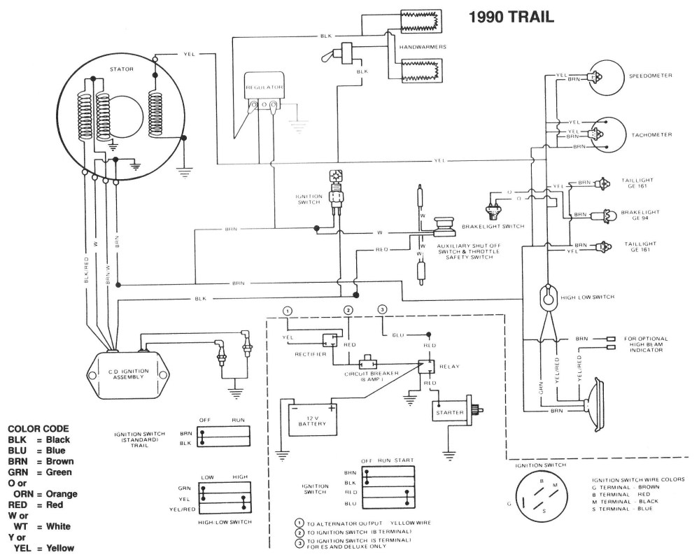 medium resolution of 1999 polaris snowmobile wiring diagrams wiring diagram third level rh 13 12 jacobwinterstein com polaris snowmobile wiring schematic yamaha snowmobile