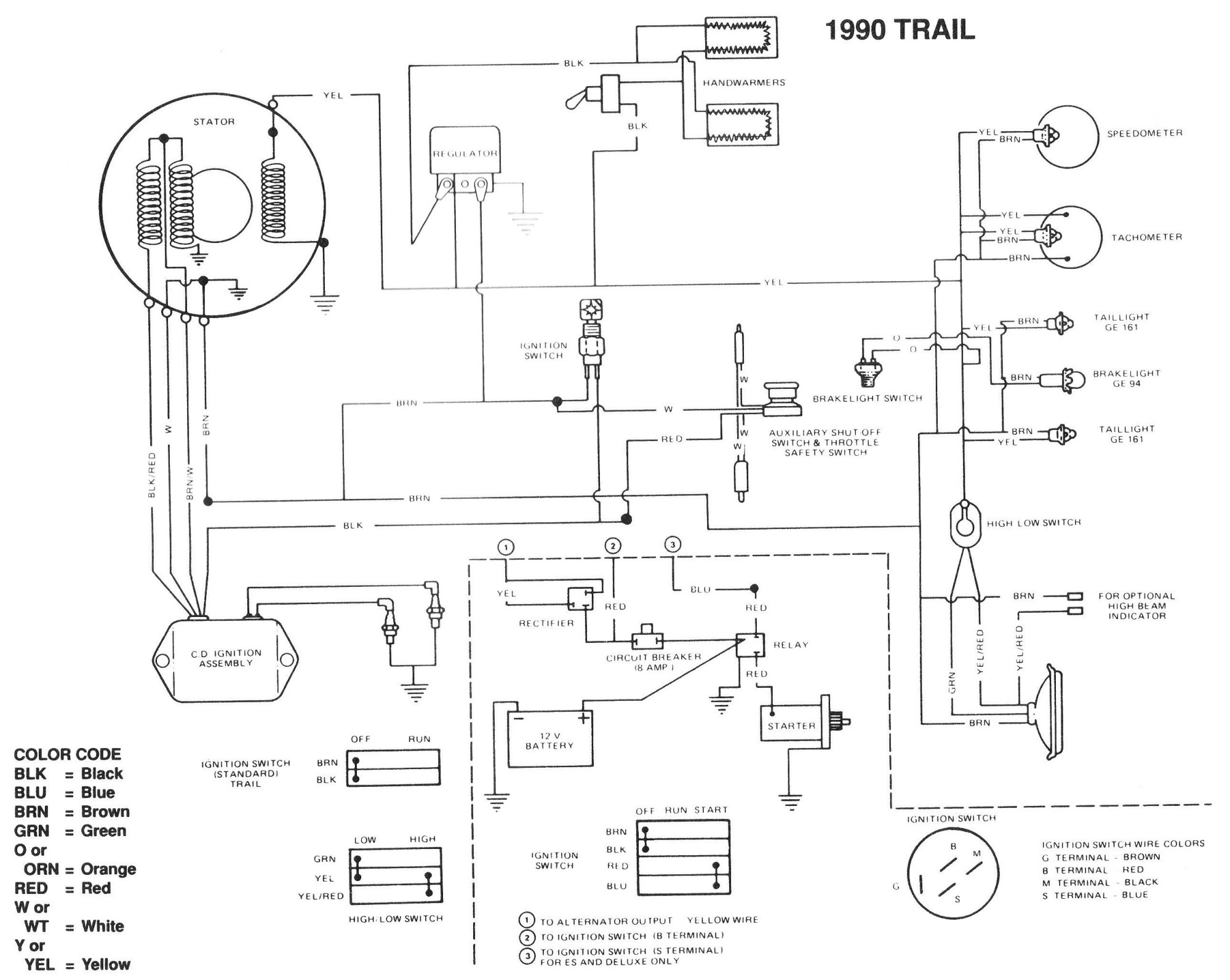 hight resolution of wiring diagram 2001 polaris 250 wiring diagram toolbox 2001 polaris trailblazer 250 wiring diagram 1985 polaris