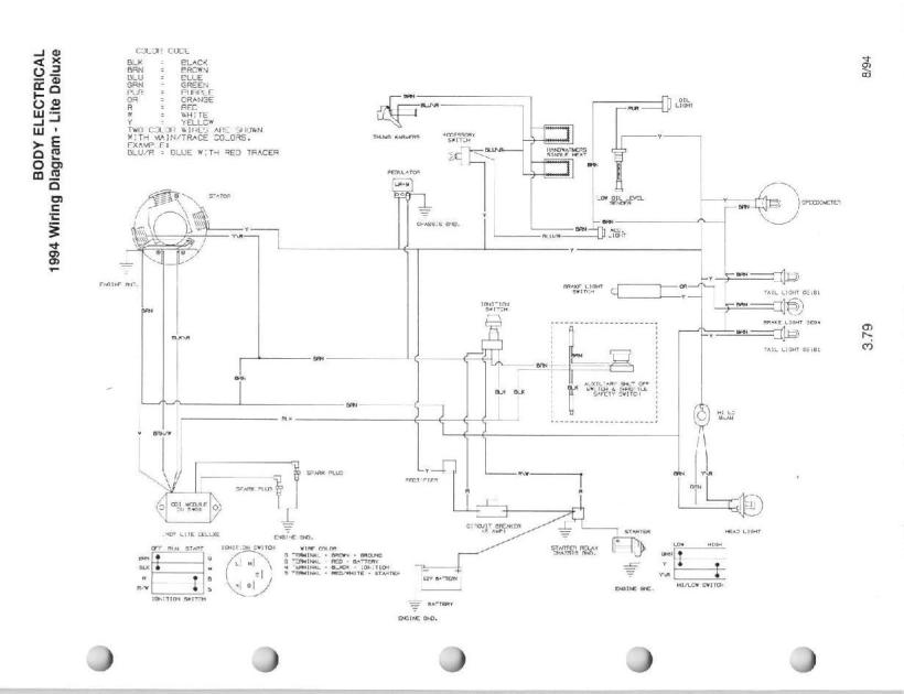 2005 Polaris Sportsman 400 Parts Diagram | Kayamotorco