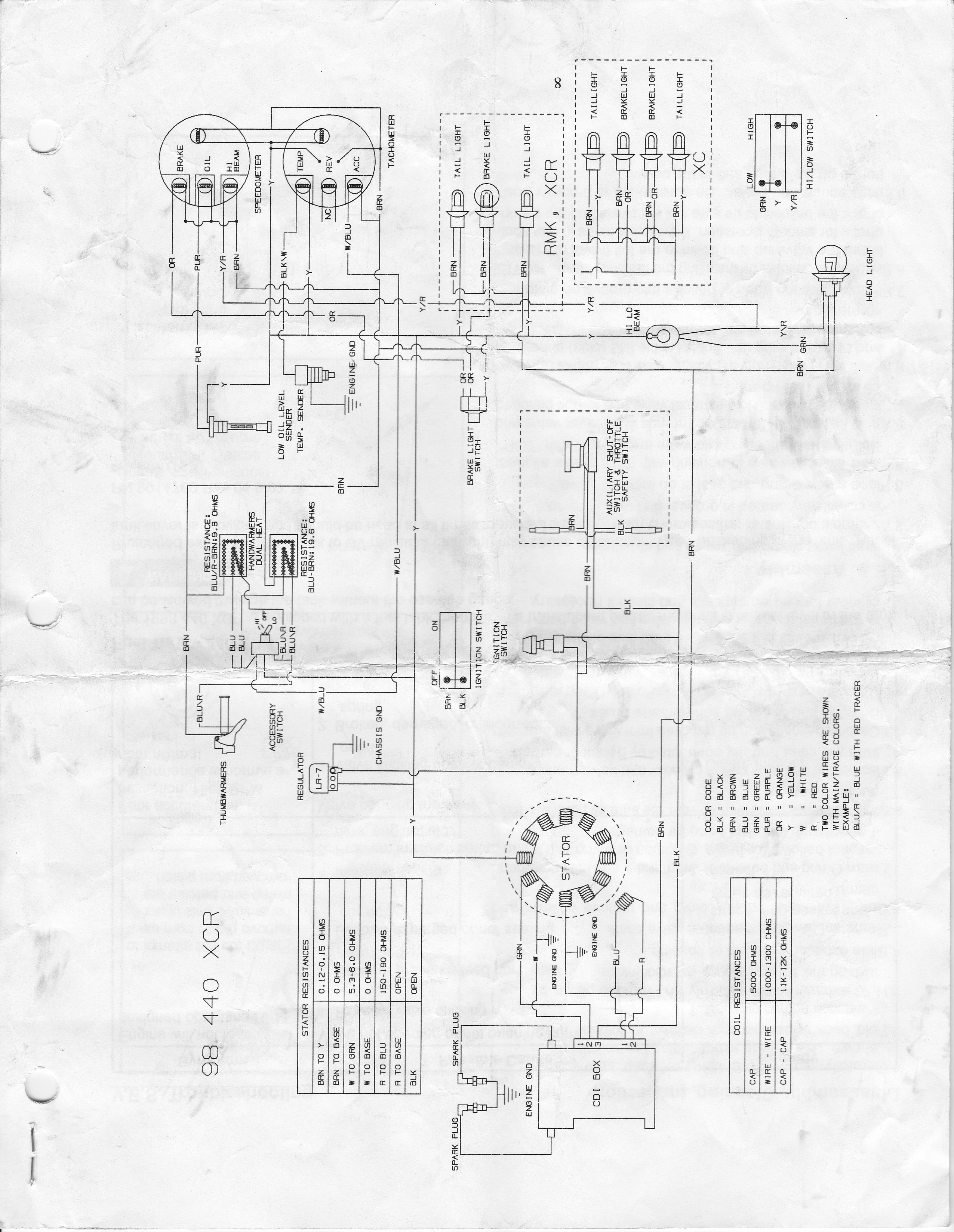 Polaris Trail Boss 330 Wiring Diagram