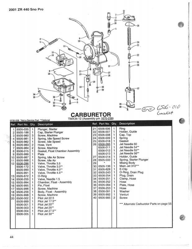 2003 Arctic Cat Sno Pro 440 Carb Settings