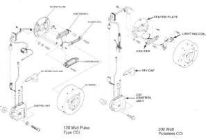 polaris indy bog  Snowmobile Forum: Your #1 Snowmobile Forum