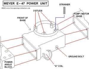 SnowplowingContractors  Meyer Pumps