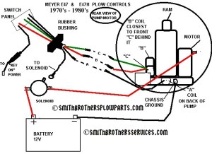 Wiring Instructions for Meyer Plow | eHow
